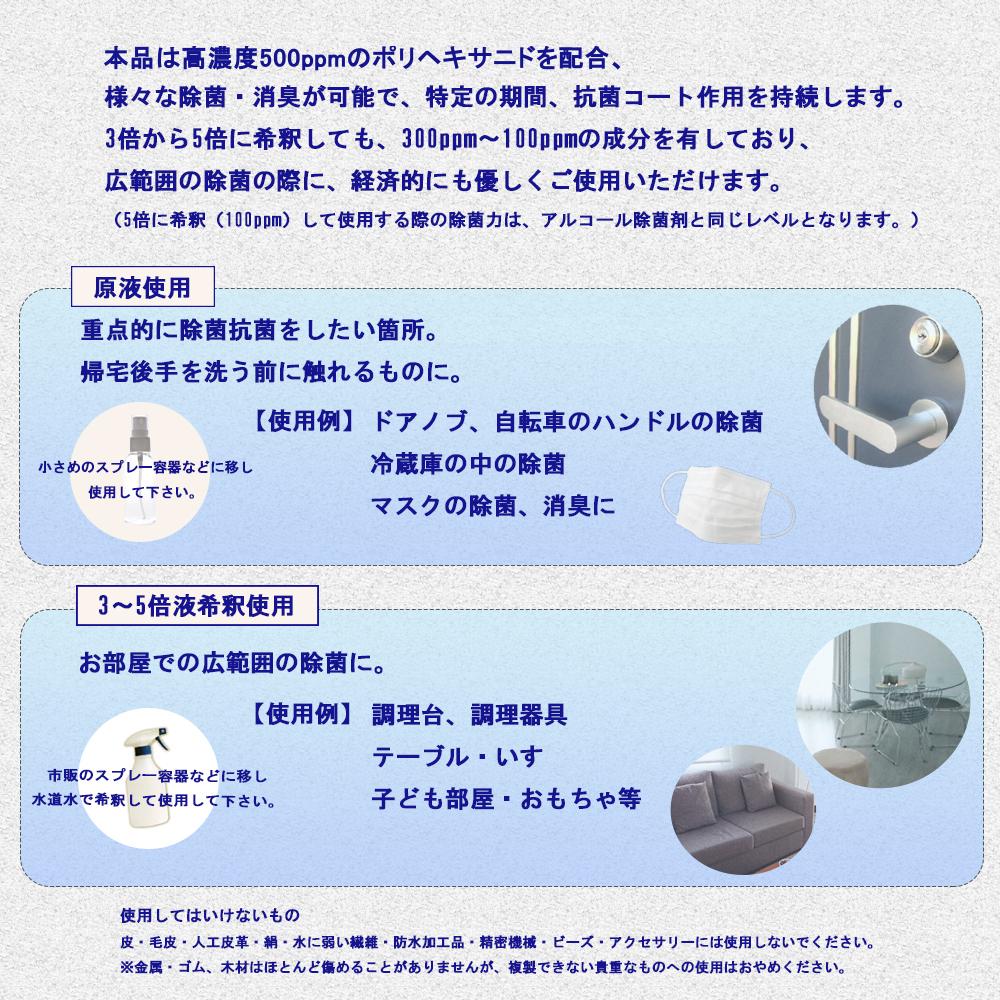 使用方法と希釈目安の図