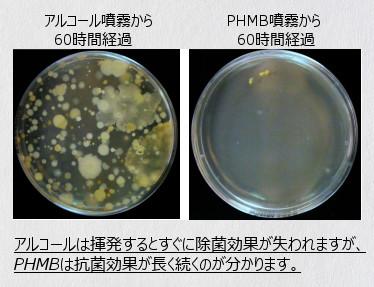 アルコールとPHMB比較写真除菌後60時間経過